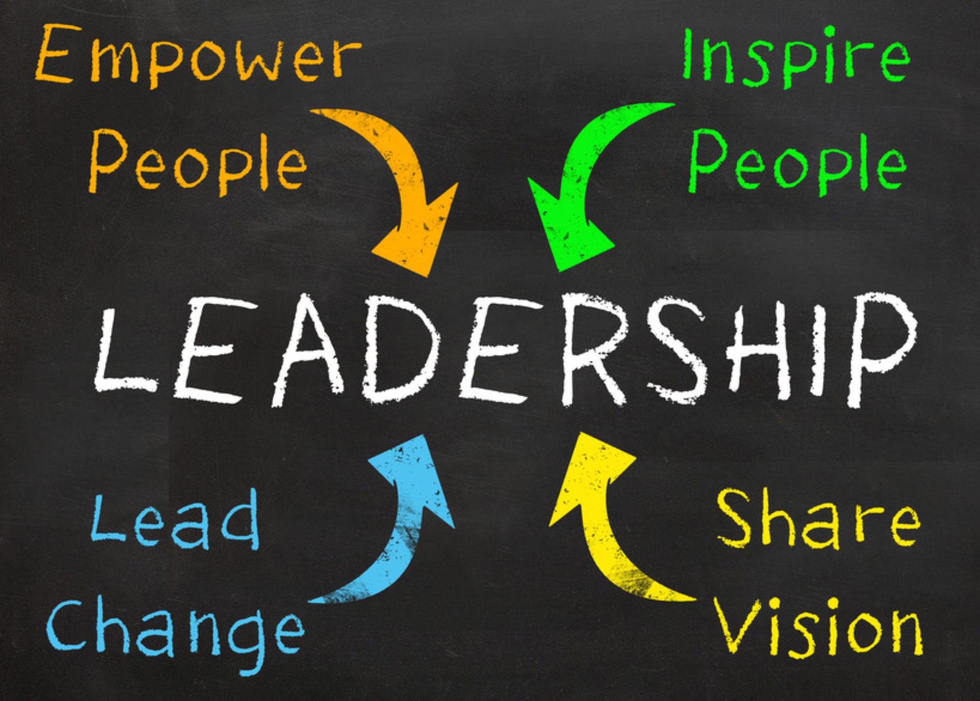 Führung in Zukunft